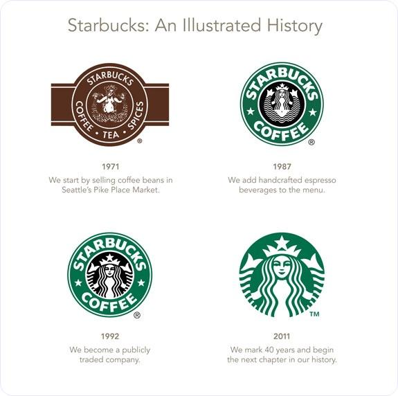 Starbucks_An_Illustrated_History